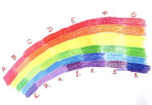 test voskovek č.2 - porovnání více barev