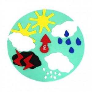 ciferník a symboly počasí