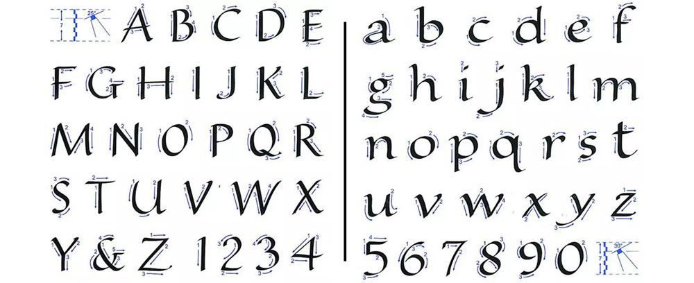 Abeceda pro popisovač Calligraphy