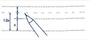 Velikost linek při krasopsaní štětcovým popisovačem