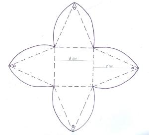 šablona krabičky s rozměry a ohyby
