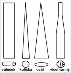 Typy papírových korálků