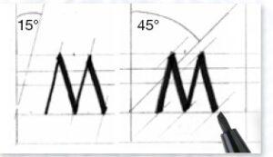 Úhel sklonu písma při krasopsaní